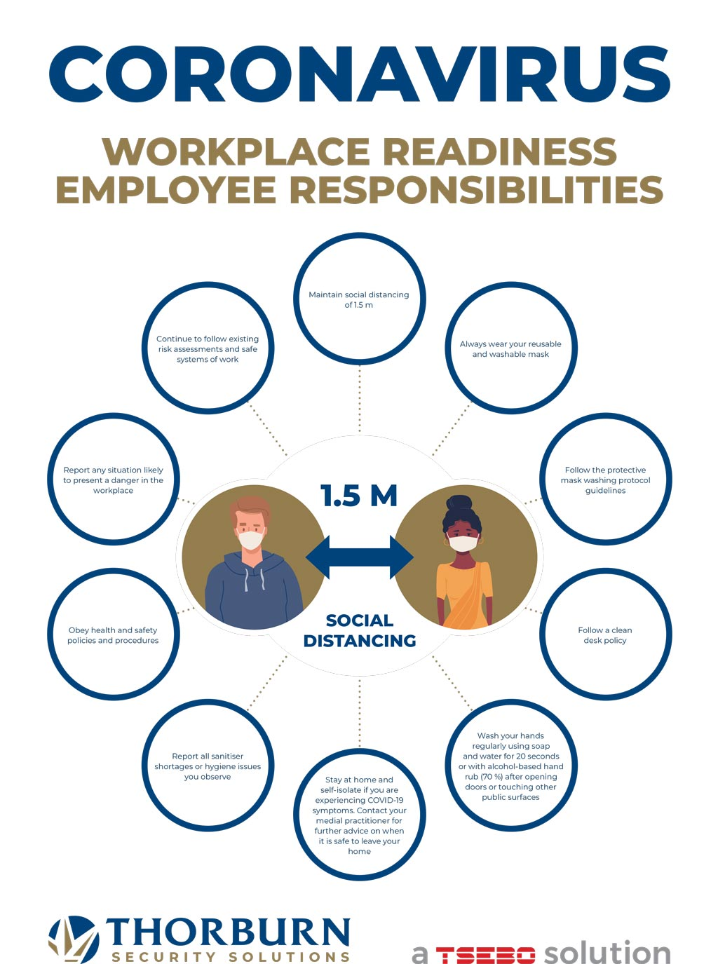 Coronavirus Workplace Readiness Poster
