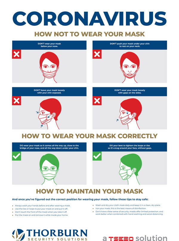 Thorburn Security Services South Africa - Our Values - Mask How not to wear