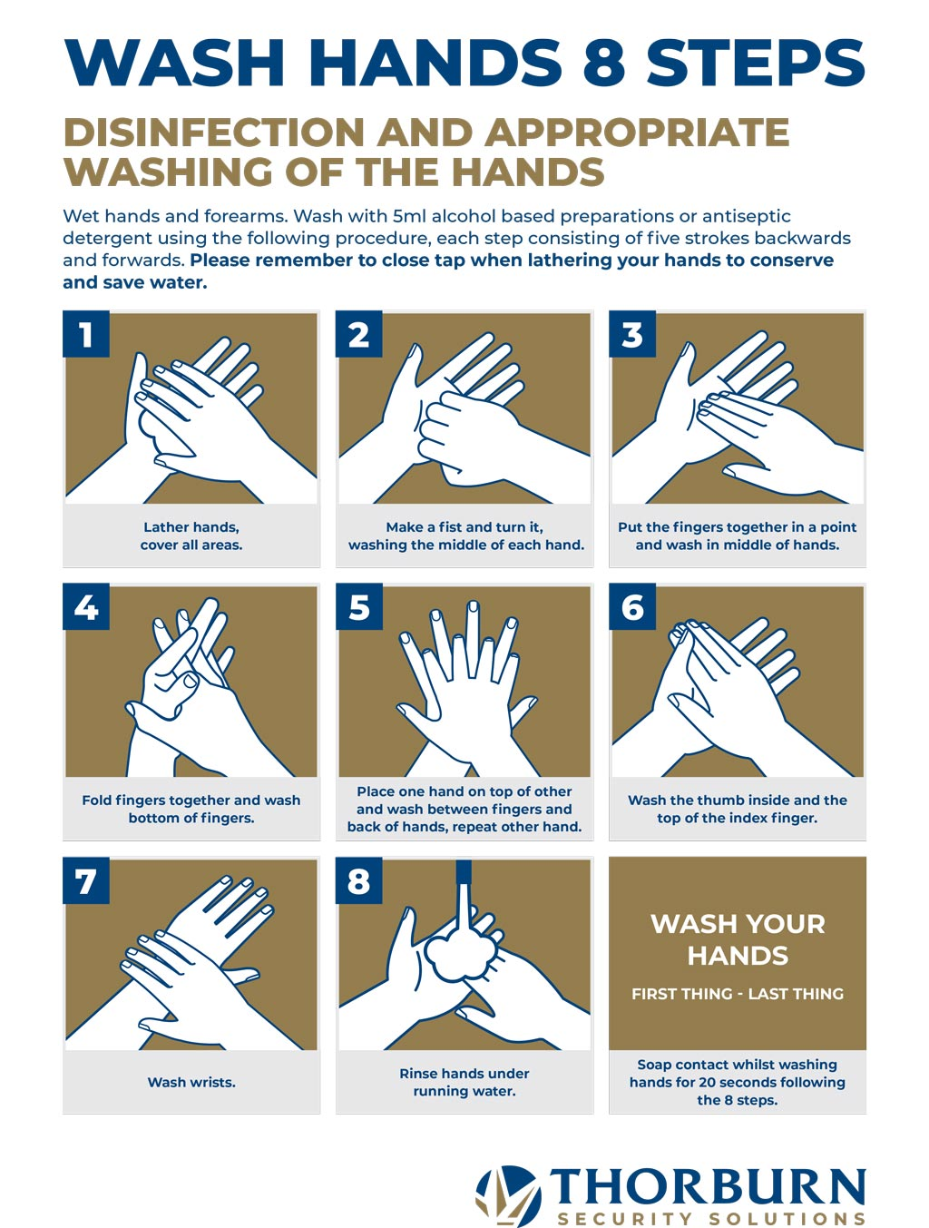Thorburn Security Services South Africa - Our Values - Wash Hands 8 steps
