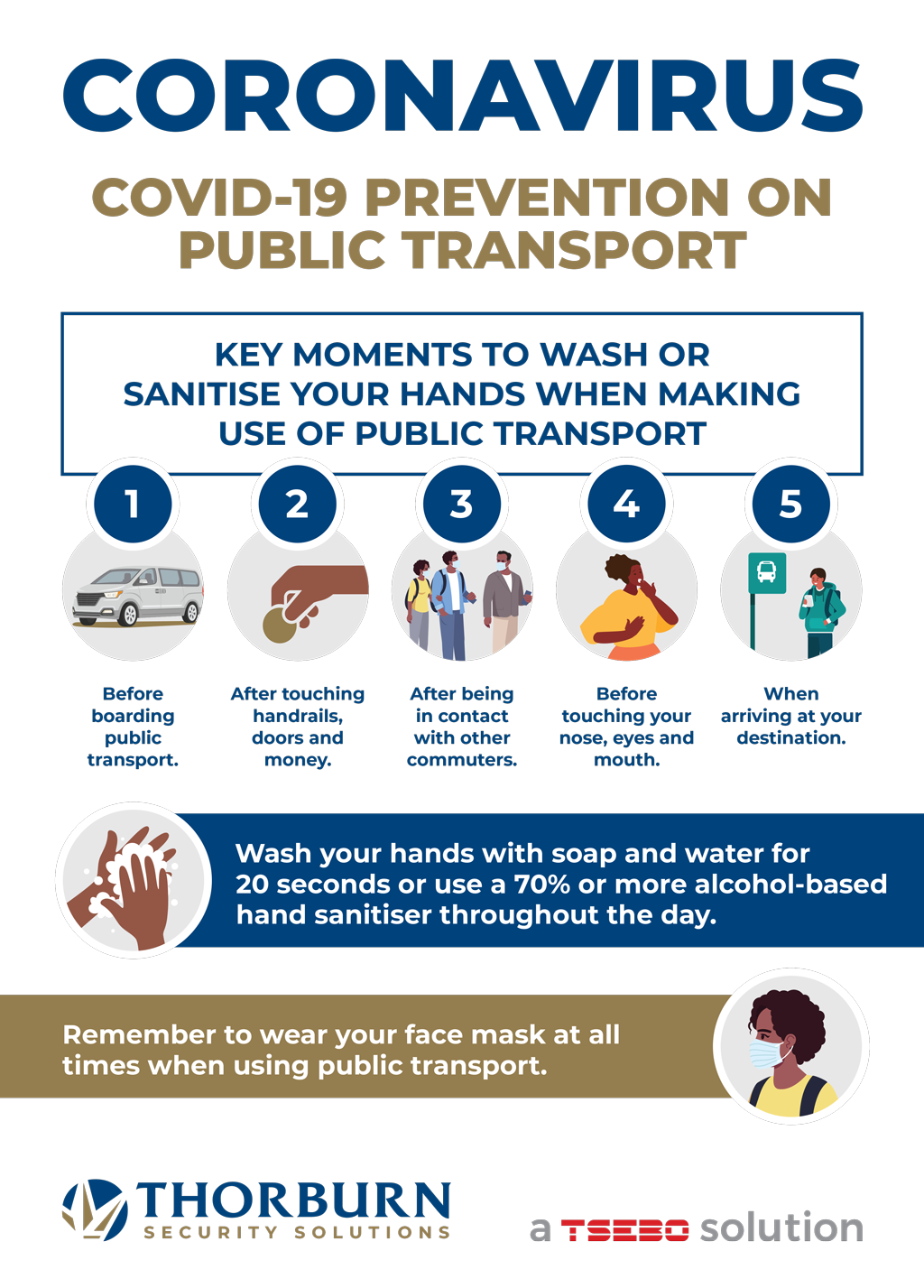 Thorburn Security Services South Africa - Our Values - Thorburn Coronavirus Public Transport Poster